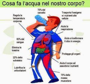 acqua benefici per il corpo